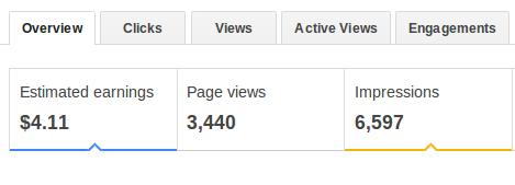 Google Adsense Events
